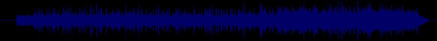 waveform of track #50927
