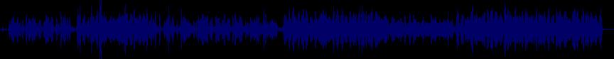waveform of track #50928
