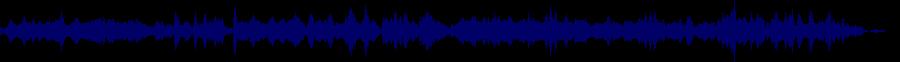 waveform of track #50932