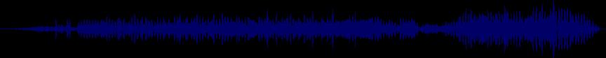 waveform of track #50935