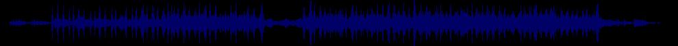 waveform of track #50938