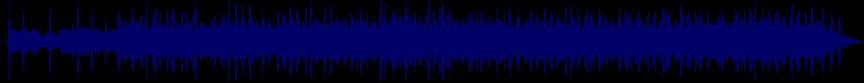 waveform of track #50940