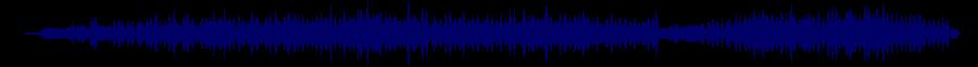 waveform of track #50954