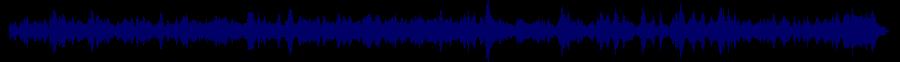 waveform of track #50961