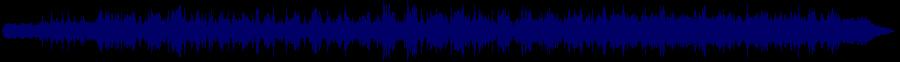 waveform of track #50966