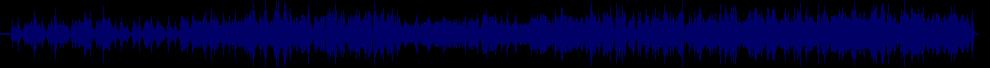 waveform of track #50988