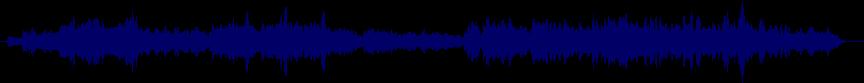 waveform of track #50991