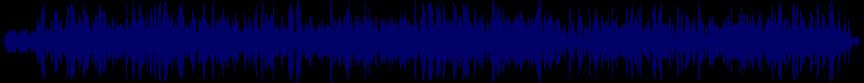 waveform of track #50993