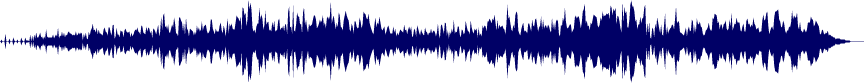 waveform of track #51006
