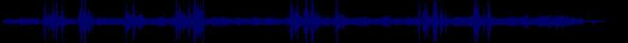 waveform of track #51024