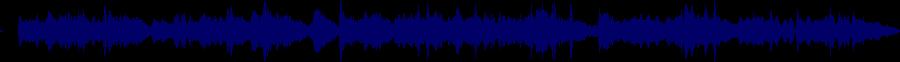 waveform of track #51068