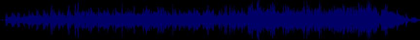 waveform of track #51127