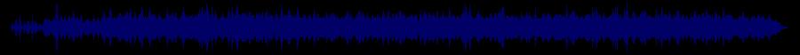 waveform of track #51128