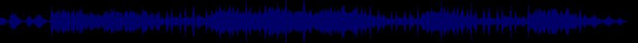 waveform of track #51142