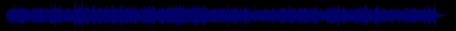 waveform of track #51250