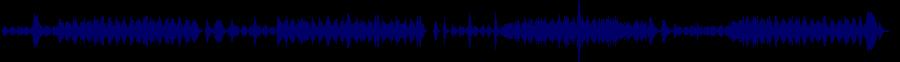 waveform of track #51254