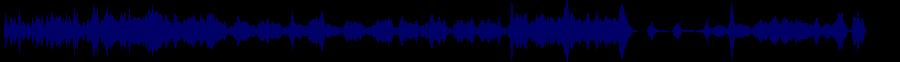 waveform of track #51258