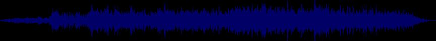 waveform of track #51270