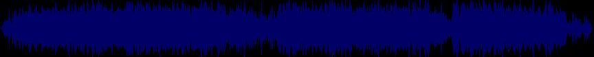 waveform of track #51303