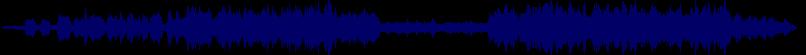waveform of track #51406
