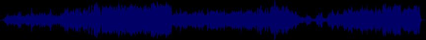 waveform of track #51588