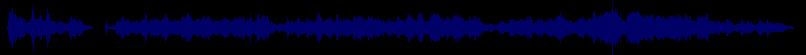 waveform of track #51727