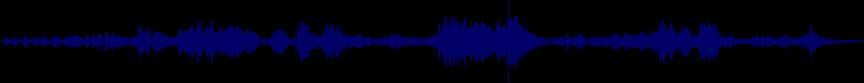 waveform of track #51734