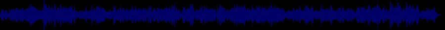 waveform of track #51753