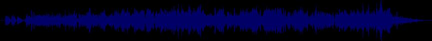 waveform of track #51835