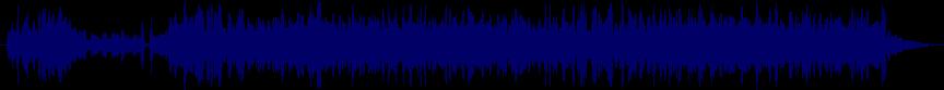waveform of track #51876