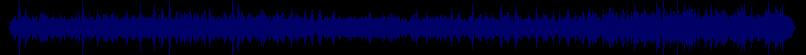 waveform of track #51898