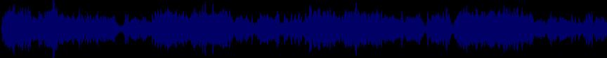 waveform of track #51920