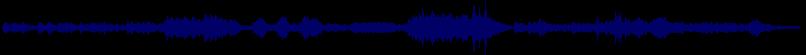 waveform of track #51930
