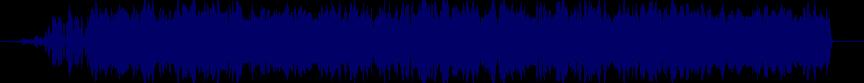 waveform of track #51938
