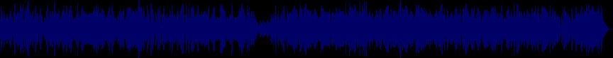 waveform of track #51988