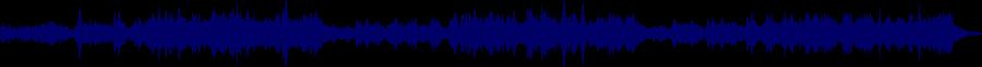 waveform of track #51996