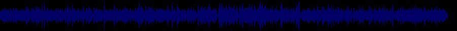 waveform of track #52024