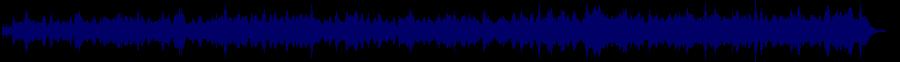 waveform of track #52035