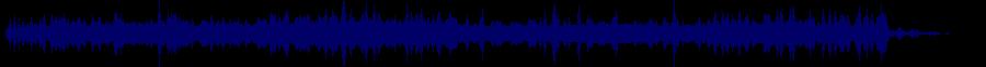 waveform of track #52036