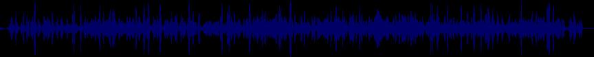 waveform of track #52056