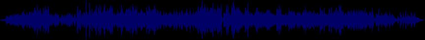 waveform of track #52074