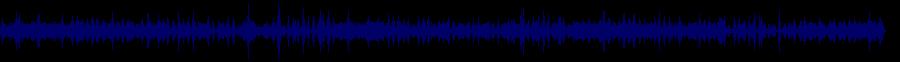 waveform of track #52109