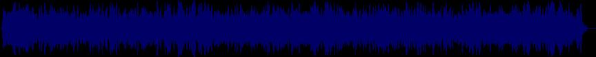 waveform of track #52141