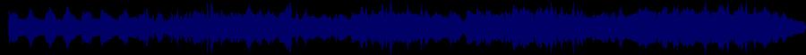waveform of track #52143