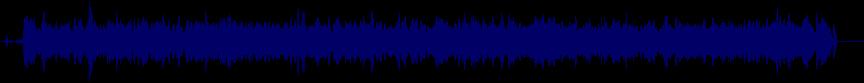 waveform of track #52158