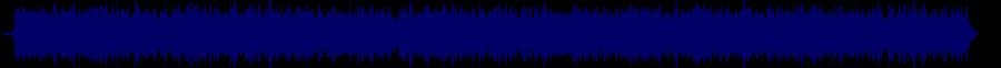 waveform of track #52159