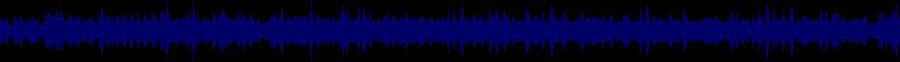waveform of track #52162