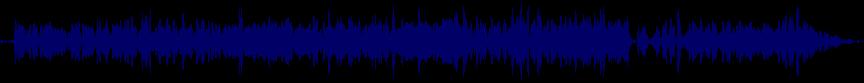 waveform of track #52187