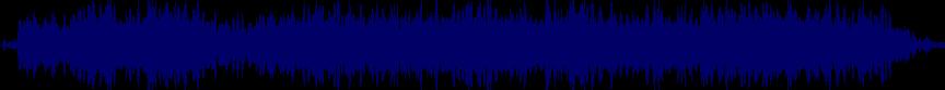 waveform of track #52194