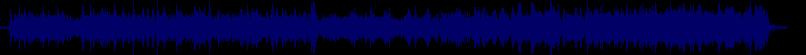 waveform of track #52197